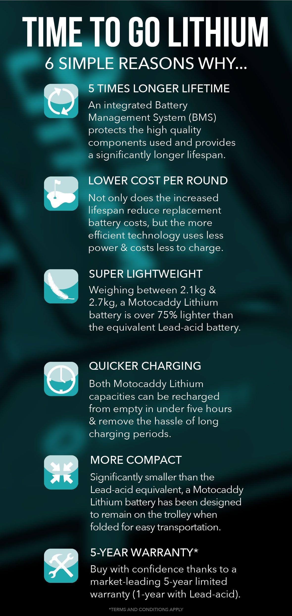 Motocaddy Lithium battery Upgrade
