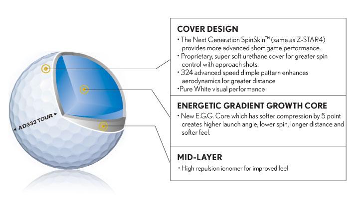 Srixon AD333 Tour Golf Ball Technology