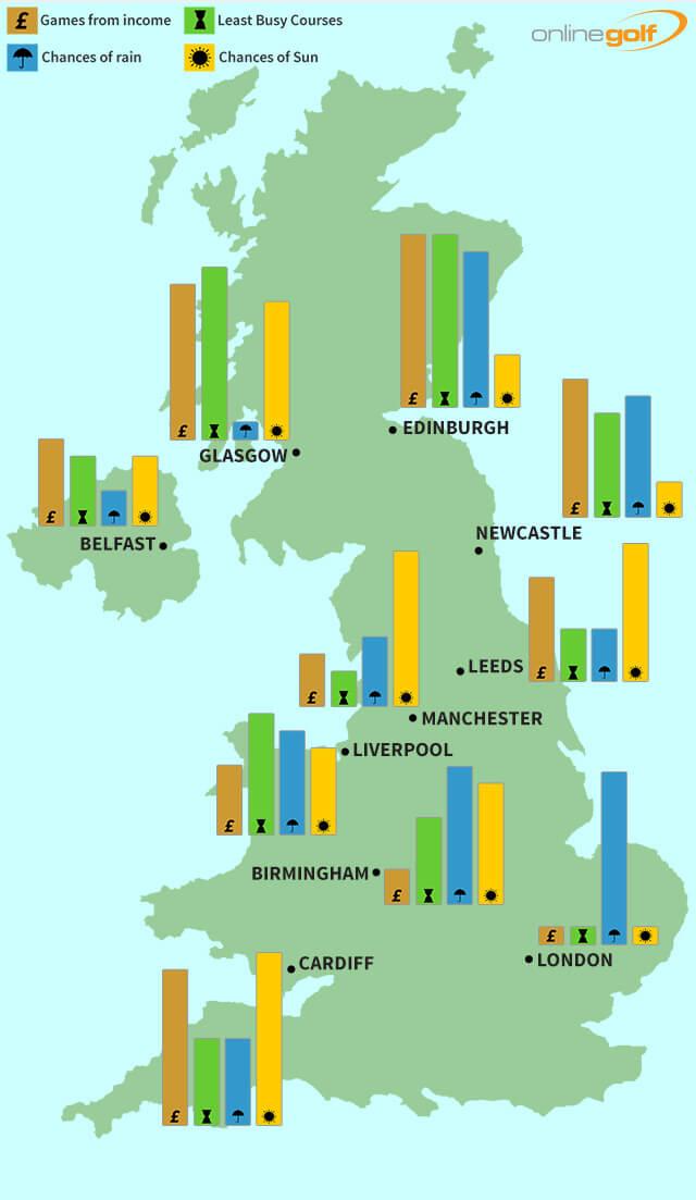 Top Golf Cities Map